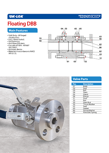 catalog page of dbsf dbb floating split body ball valve
