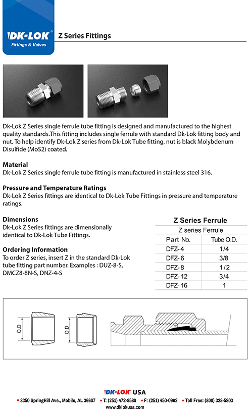 catalog page of z series fittings