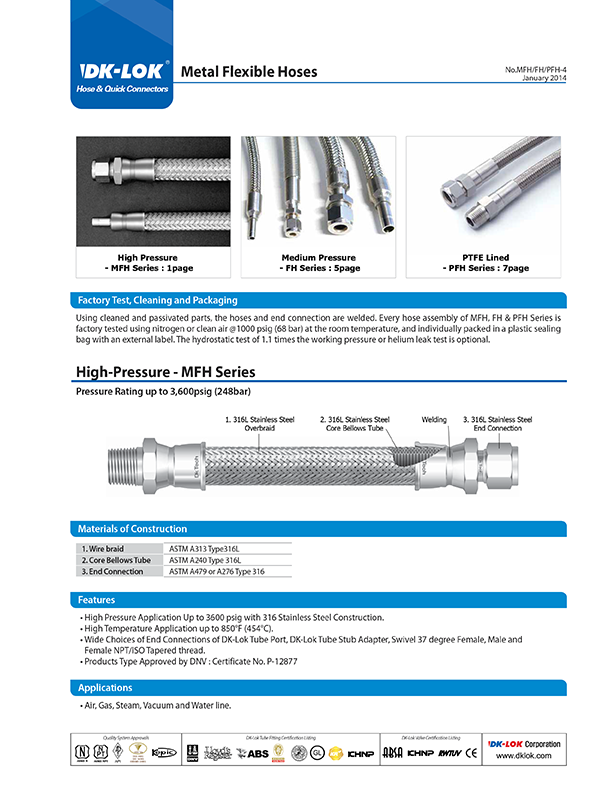 catalog page of metal flexible hoses