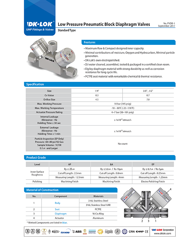 catalog page of low pressure pneumatic block diaphragm valves