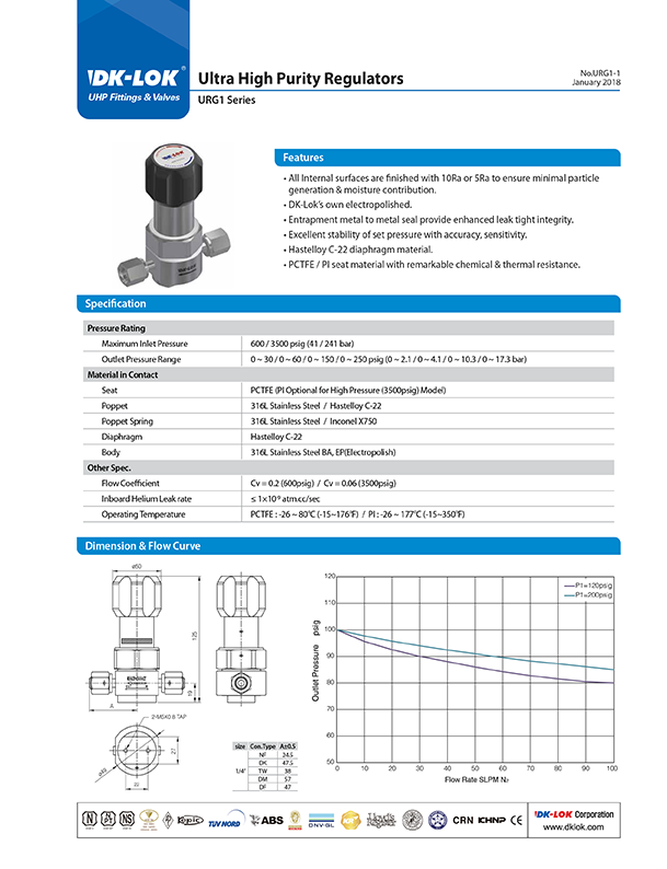 catalog page of ultra high purity regulators