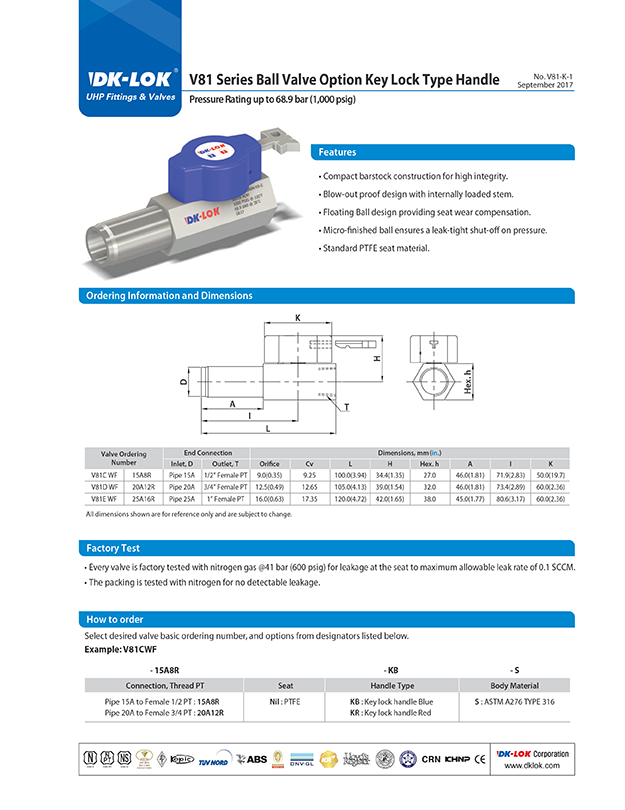 catalog page of v81 series ball valve option key lock type handle