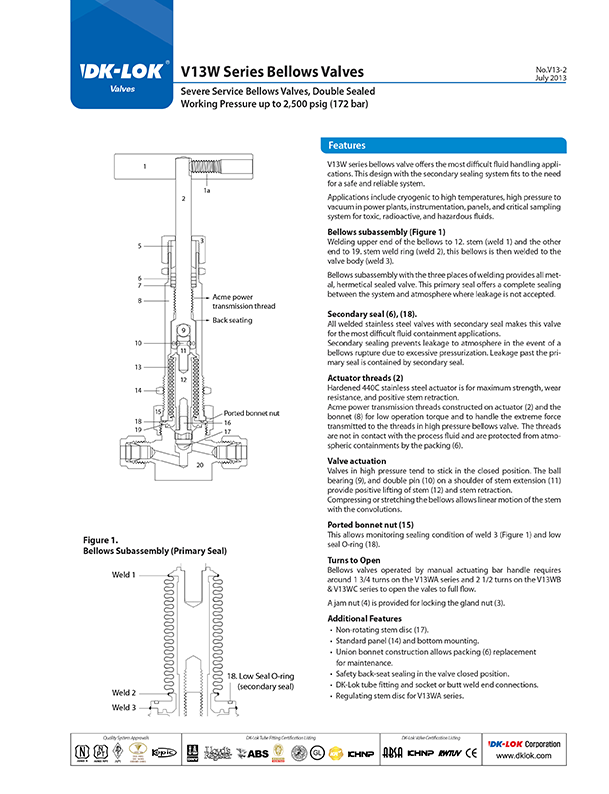 catalog page of v13w series bellows valves