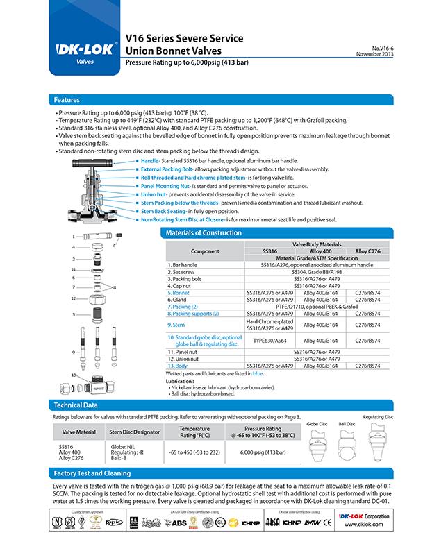 catalog page of v16 series severe service union bonnet valves