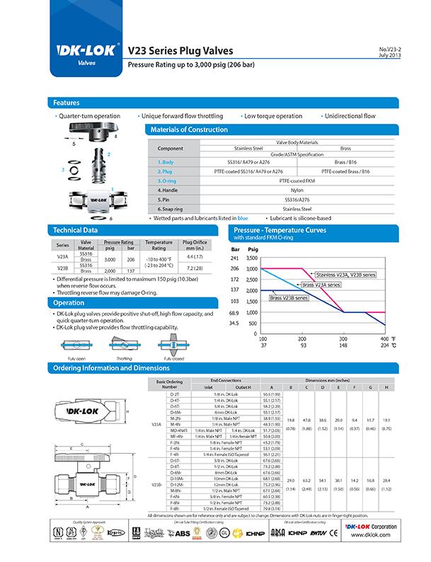 catalog page of v23 series plug valves