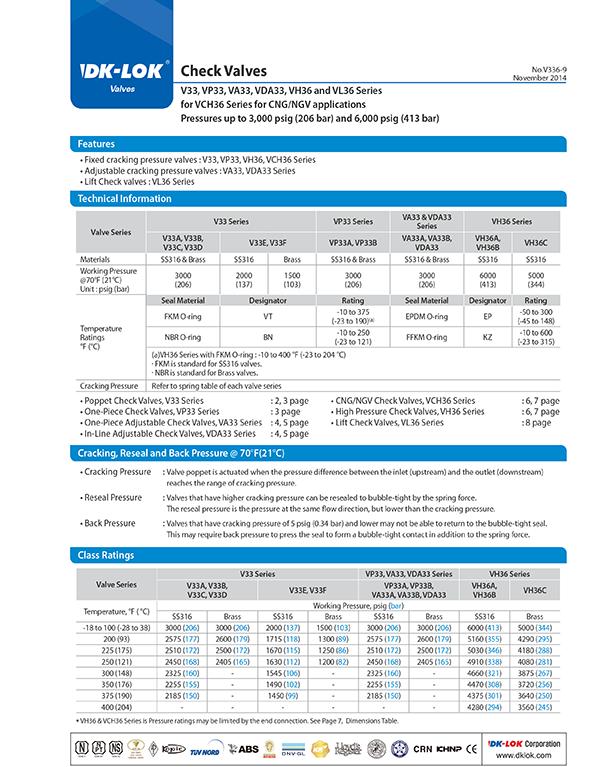 catalog page of v336 check valves