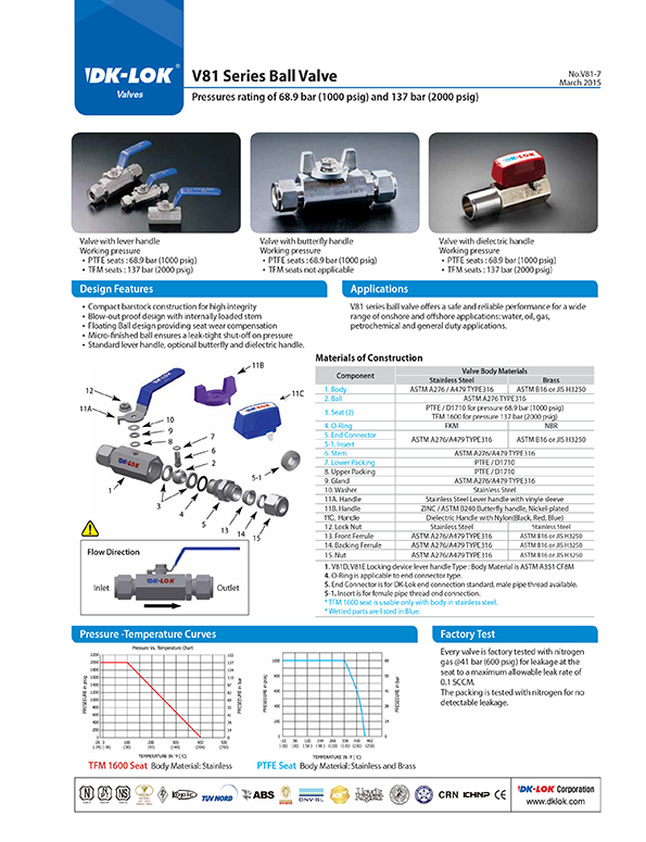 catalog page of v81 series ball valve