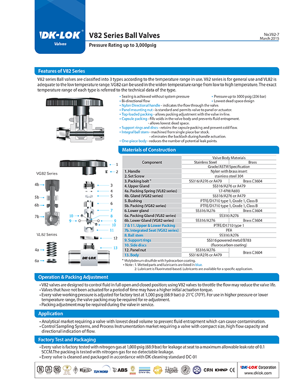 catalog page of v82 series ball valves