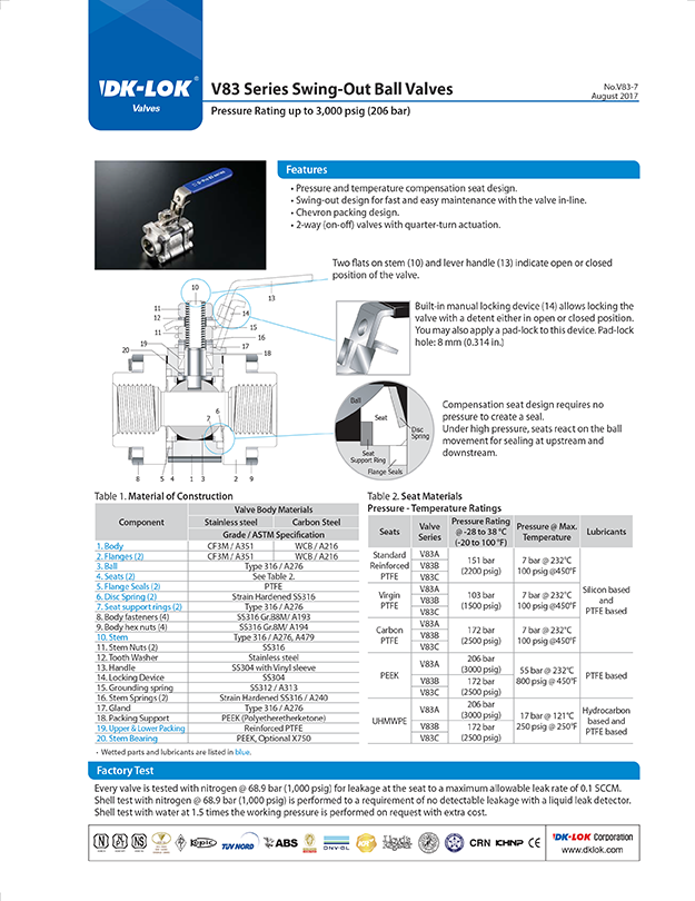 catalog page of v83 series swing-out ball valves