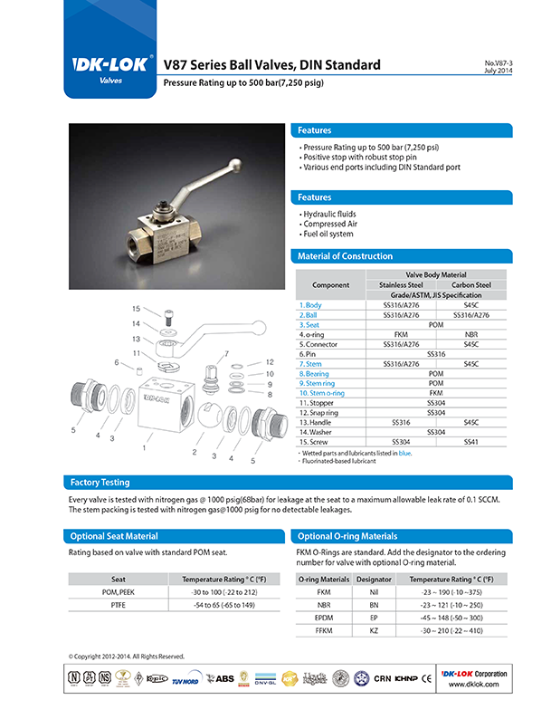 catalog page of v87 series ball valves din standard