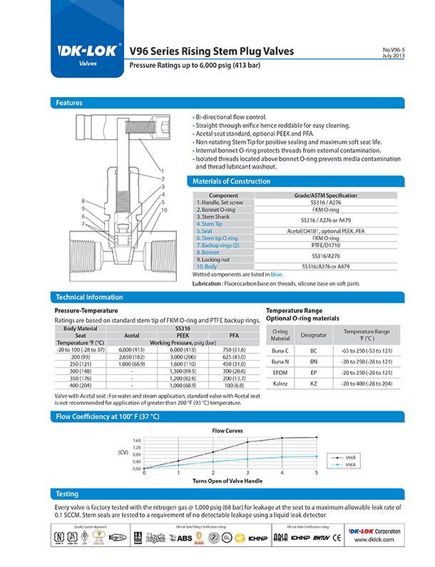 catalog page of v96 series rising stem plug valves