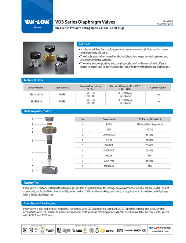catalog page of vd3 series diaphragm valves