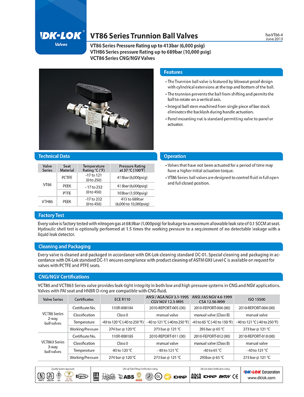 catalog page of vt86 series trunnion ball valves