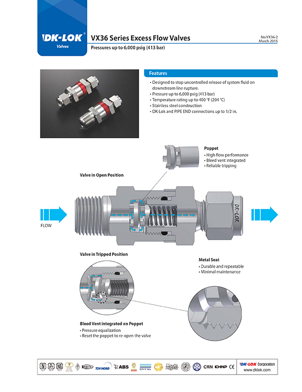 catalog page of vx36 series excess flow valve