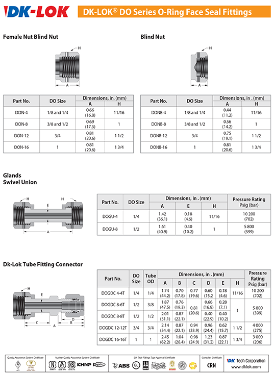 catalog page of DO series O-ring face seal fittings